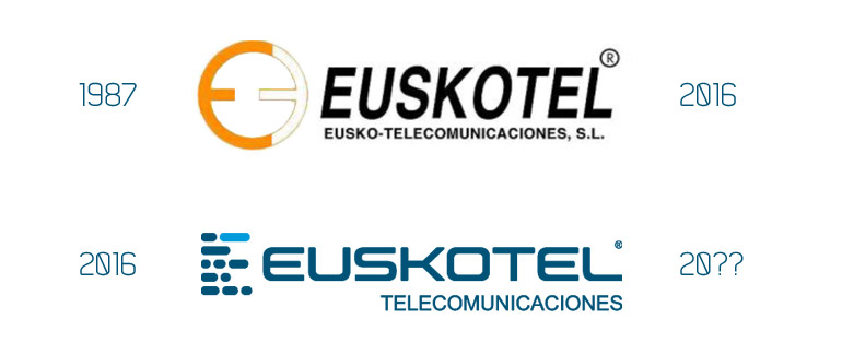 Logotipo originario de Euskotel y la nueva versión del mismo
